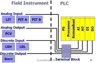 PLC-MMI02