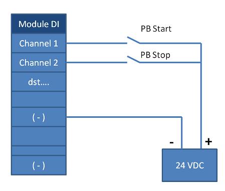 Contoh Wiring Module DI (Discrete Input)