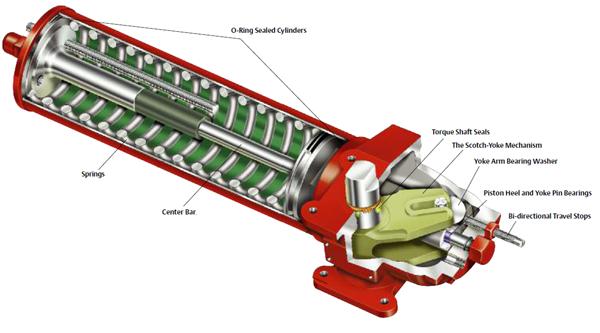 wp_bagian dalam bettis actuator cba bdv (blow down valve) pneumatic actuator juare97's blog