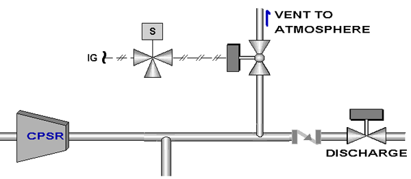 BDV - Vent Valve - Vent to Atmosphere